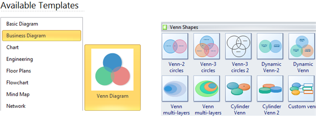 Start to Draw Venn Chart