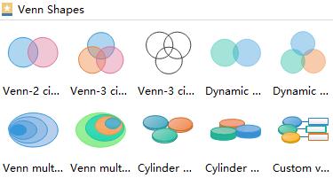 Formes pré-dessinées de diagramme de Venn