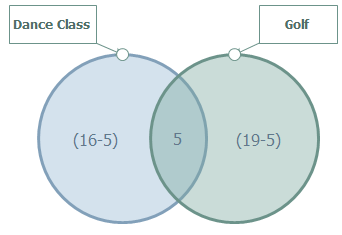 cbd8945d Use Venn Chart to Solve Math Problems