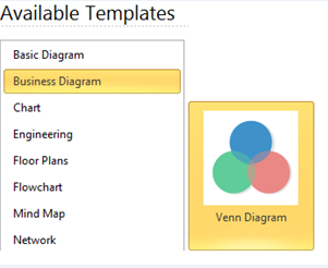 A simple guide for making venn chart worksheet start the drawing page you will see all the built in venn diagram symbols on the left of the canvas drag and drop any shape you want onto the canvas ccuart Images