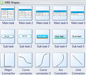 Create Wbs Diagram