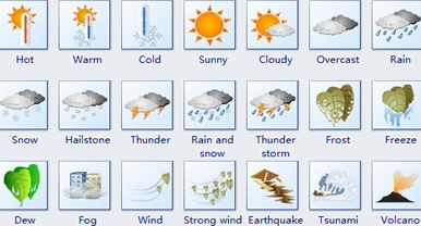 Weather Symbols Worksheet - Coterraneo