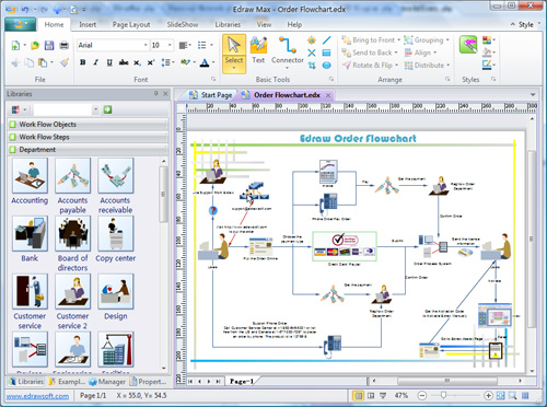 flowchart, organizational chart software