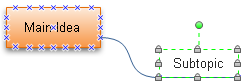 Main Topic shape