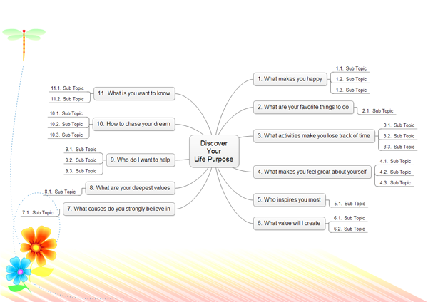 Discover your life purpose planner with mind map software for What is the purpose of a template