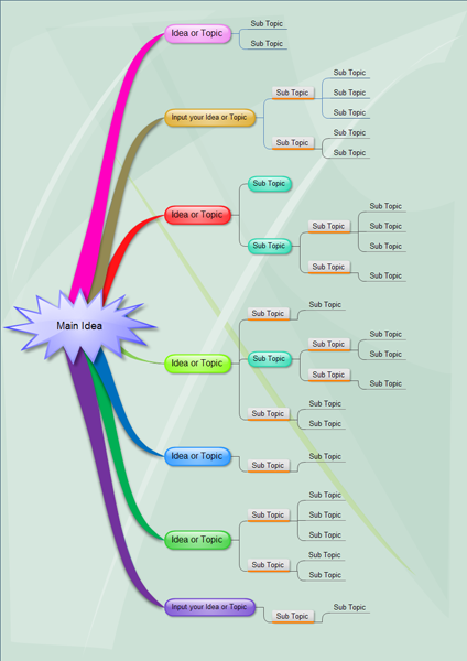 Free Mind Map Software, Edraw Mind Map Freeware
