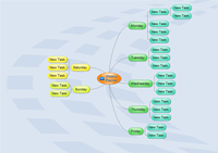 Mind map of weekly plan