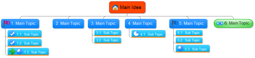 Bottom Hierarchical Layout