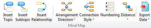 Mind Map Menu