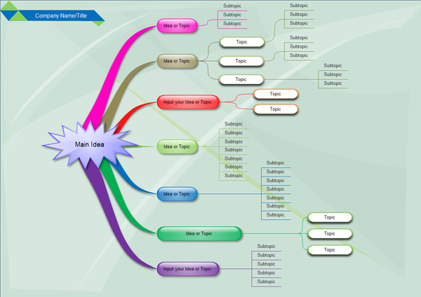 mind mapping note taking with Mindmap Ex Les on Exam Times Study Skills additionally Mind Map Ex les in addition Spider Diagrams To Print furthermore Problem Or Opportunity further MindMap Ex les.