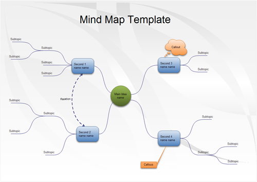 Use This Mind Map Template To Create Your Own Exercise Map