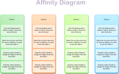 management and planningtoolsaffinity diagram template