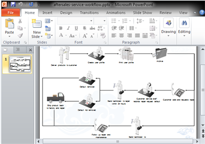 PowerPoint Workflow Diagrams