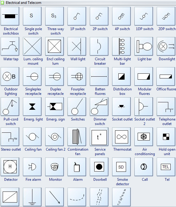 wiring plan symbols rh edrawsoft com Electrical Drawing Symbols Standards Standard Electrical Control Symbols