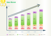 La croissance des ventes tableau