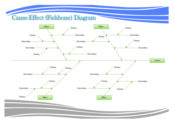 Cause And Effect Diagram Software Free Example Templates Download