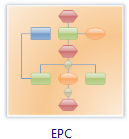 EPC Diagram Software