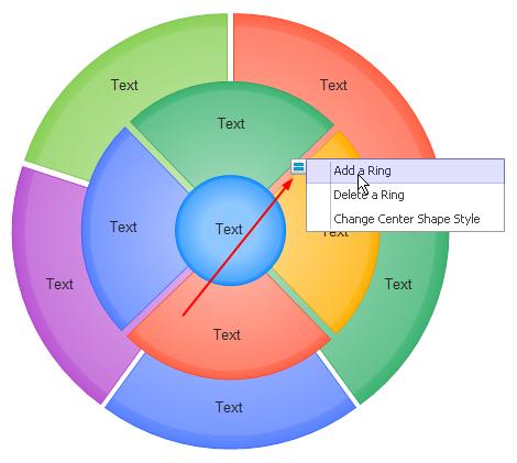 Comment faire pour modifier un graphique circulaire, graphique en anneau