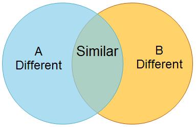comparison contrast essay transition words