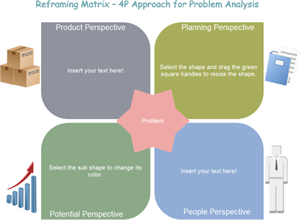 Business Reframing Matrix
