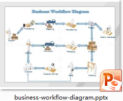 Business Workflow Diagram