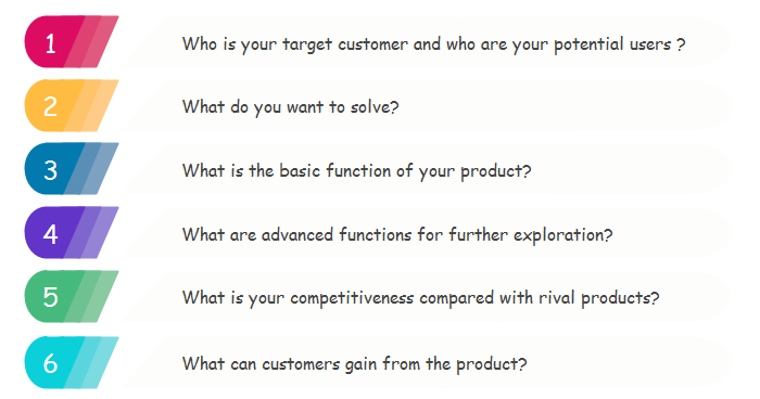 6 questions product canvas