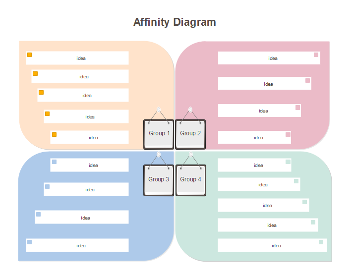 Attractive Affinity Diagram Template 2