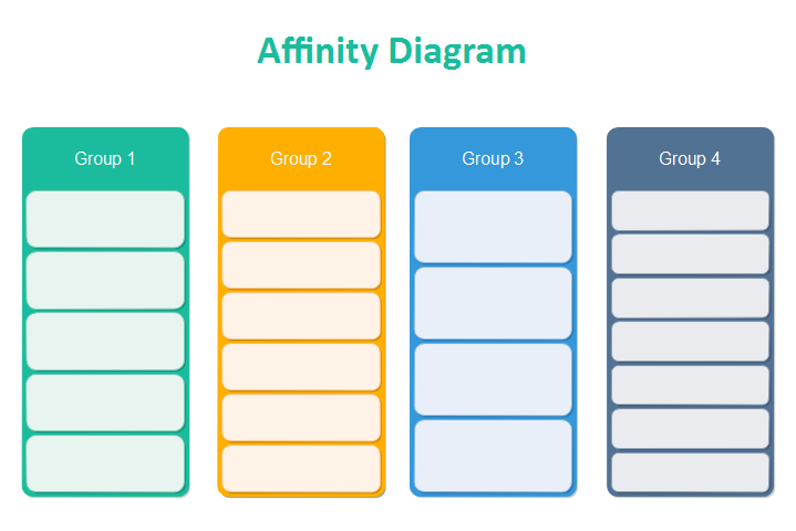 Charming Affinity Diagram Template 1