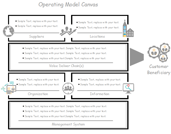 Operating model templates free download laconic operating model template wajeb Image collections
