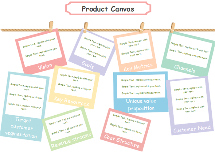Editable Product Canvas Templates - Free Download