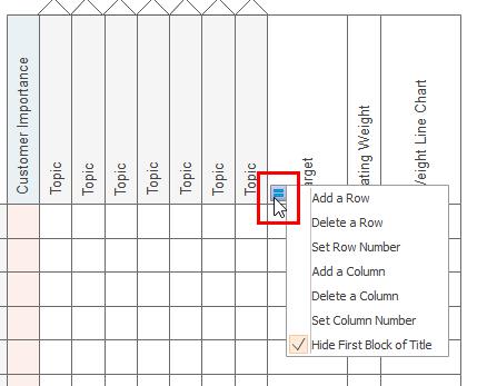 set matrix details