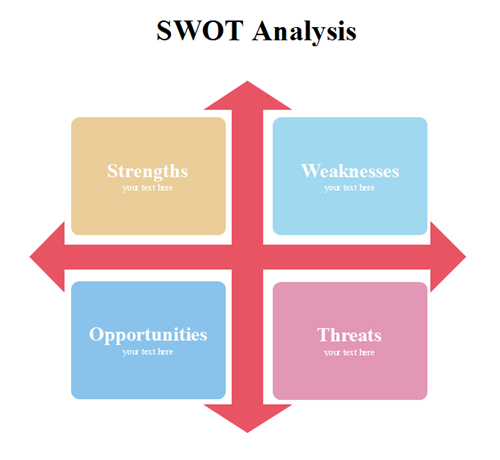 SWOT Analysis Template  Blank Swot Analysis Template