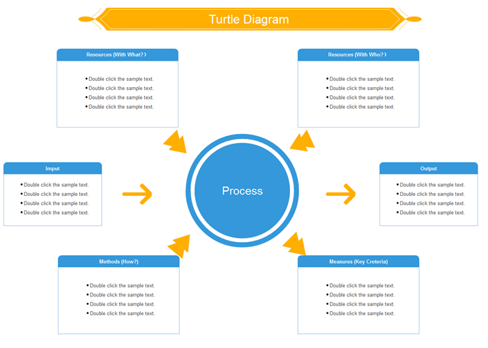 editable turtle diagram templates