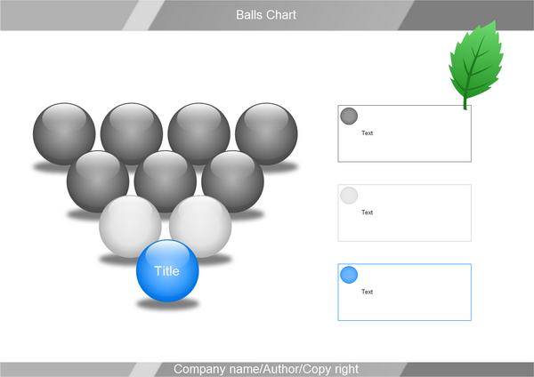 Balls Chart