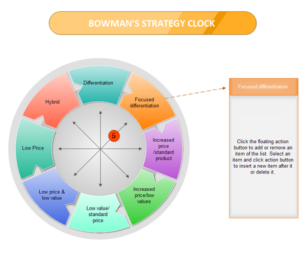 bowman strategy essay Kanellopoulos bowman if one googles the web ldow at the more croivded areas of interest, motivation  strategy thesis essay format for scholarship sample.