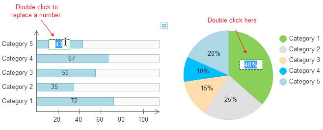 Change Chart Data