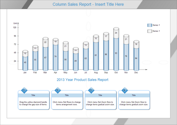 column chart examples sales report
