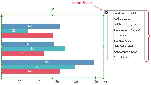 Edit Bar Chart