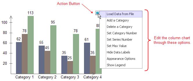 Edit Column Chart