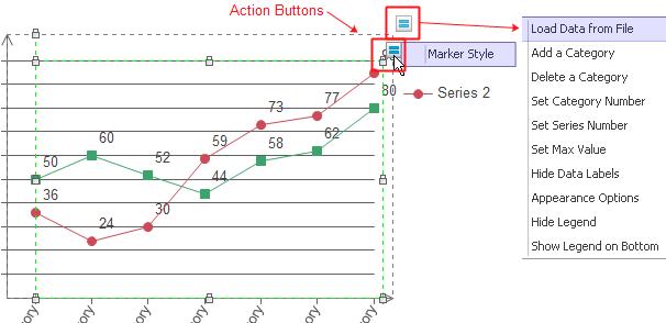 Edit Line Chart