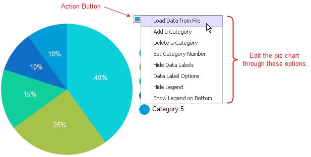 Edit Pie Chart