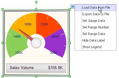 How To Create An Effective Gauge Chart
