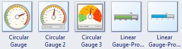 Gauge Chart Symbols