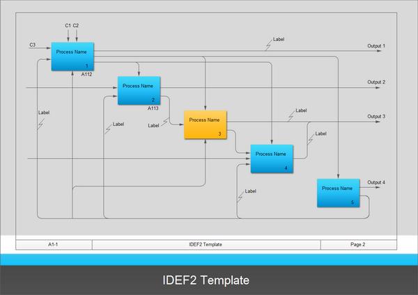 Examples Idef0 Diagram