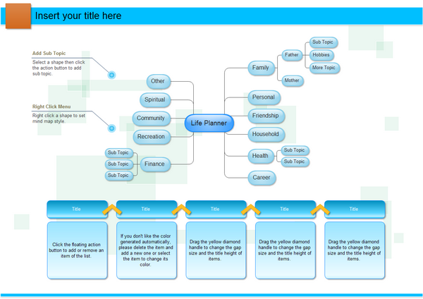 Mind Map Example Life Planner