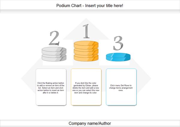 podium Chart