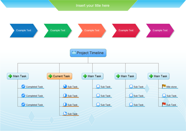 Mind Map Examples Project Timeline - Project timeline template