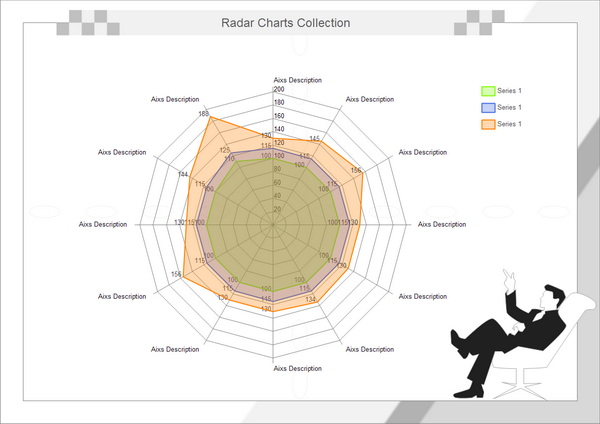 radar charts - collection