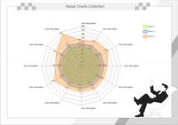 Graphique en radar