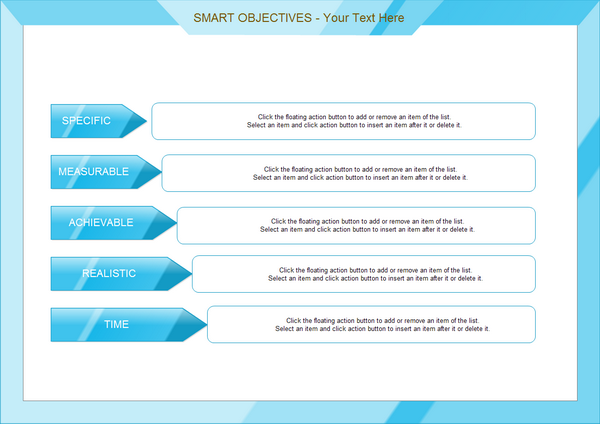 Chart examples smart objectives for Manage by objective template